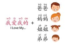 It's easy to express love to your family in #Chinese. Simply say 我 (I) 爱 (Love) 我的 (My) + family member. Try it!