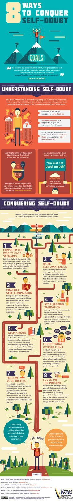No matter who you are or where you're from, there will be moments in life when you experience feelings of self doubt and anxiety. This infograph...