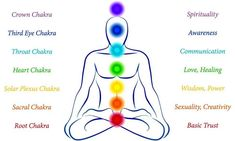 Get the straight facts on chakra symbols and their meanings. These energy centers are powerful representation of our health and vitality. Learn how your energy is represented in chakra symbols here. Lapis Lazuli Earrings, Amethyst Necklace, Amethyst Earrings, Dangle Earrings, Amethyst Properties, Chakra Symbols, Birthday Gifts For Her, Gifts For Mum, Purple Amethyst