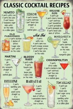 Classic Cocktail Recipes Blikken bord bij AllPosters.nl
