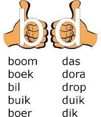 letterposter met b en d