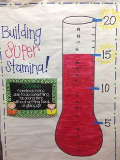 Daily 5 Building Stamina anchor chart More
