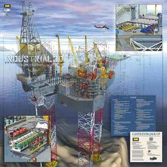 #Technical illustration of a #Cantilever #Jack Up #Offshore #Rig.    Created by Industrial3D Inc. www.industrial3d.com