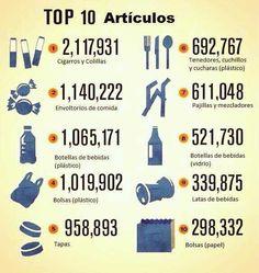 ¿Ves la cantidad de basura que se encuentra en el océano? vía @verdesunidos_sv