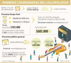 La preventa para el Lollapalooza inicia el 19 de mayo
