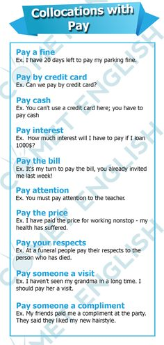 Collocations with Pay