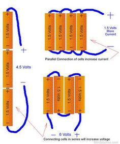 Complete Guide for Tech Beginners Electronics Mini Projects, Computer Projects, Electronics Basics, Electronic Circuit Projects, Electronics Components, Electrical Engineering Books, Basic Electrical Wiring, Electrical Projects, Electronic Engineering