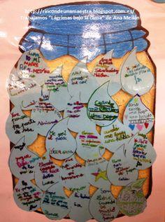 """Rincón de una maestra: Mini proyecto con el cuento """"Lágrimas bajo la cama"""" Spanish Class, Ideas Para, Montessori, Classroom, Teaching, Writing, How To Plan, Education, Feelings"""