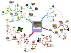 Mind mapping with preschoolers / mindmappen met kleuters: MM Kikker in de kou