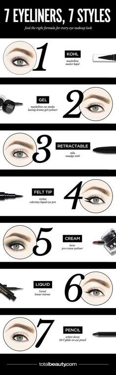 Between Pinterest, the popularity of beauty bloggers, and the amount of makeup apps out there that can make one look flawless in seconds, it's easy to forget how many makeup beginners there are. For every girl who can post an Instagram video of herself applying a gorgeous cat-eye in mere seconds, there are 10 girls … Read More