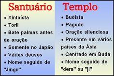 Diferenças entre santuário e templo
