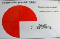 Matematika – Victoria – Webová alba Picasa Victoria, Chart, Picasa