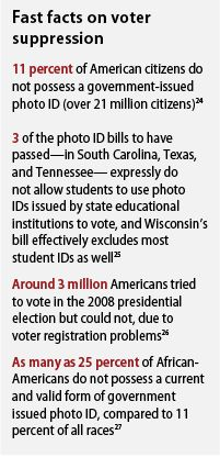Voter suppression 2012 - how to rig the election in one easy lesson