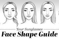 The Ultimate Sunglasses Face Shape Guide