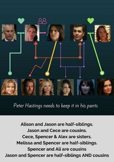 hastings dilaurentis family tree
