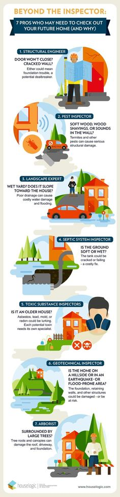 Plumbing Checklist for Homebuyers Infographic Toilet and Water - home inspection checklist