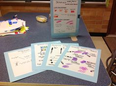 THOMSON ELEMENTARY ART: Procedures and student succes criteria in choice-based art!