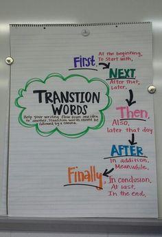 writinglanguag art, teacher idea, anchor chart, ramirez class