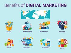 Digital advertising helps you to adjust content to change and you are good to go. There are many best practices available to get best results with maximized performance. We bring you important things to do in digital marketing ad campaign for quick results