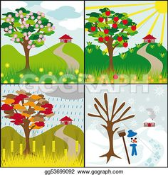 Slikovni rezultat za clip art four seasons Seasons Poem, Seasons Of The Year, Four Seasons, Beautiful Landscape Wallpaper, Landscape Artwork, Art Pictures, Art Images, Free Illustrations, Illustration Art