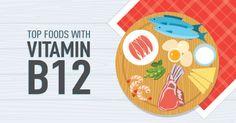 http://www.swansonvitamins.com/blog/health-news-and-opinion/vitamin-b12-foods?utm source=feedburner&utm medium=email&utm campaign=Feed:+SwansonHealthProducts+(Swanson+Health+Products+Blog)