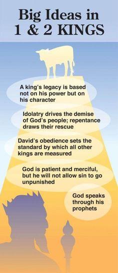 Big Ideas in 1 2 Kings