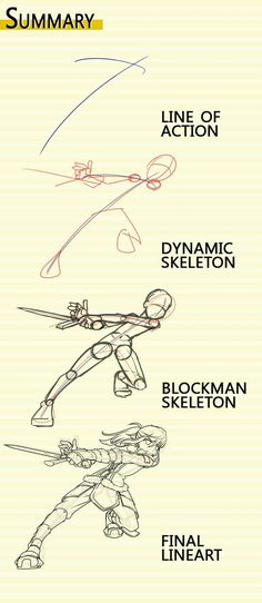 Anime Drawing Tutorial Dynamism: Lines of Action, Dynamic Skeletons and the Counterpose Drawing Body Poses, Gesture Drawing, Drawing Reference Poses, Anatomy Drawing, Movement Drawing, Sword Drawing, Drawing Hands, Hand Reference, Drawing Techniques