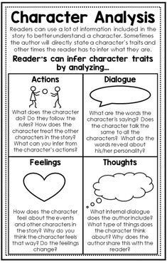 Character Analysis Anchor Chart : Reading fiction anchor charts and mini anchor charts are the perfect addition to reading lesson plans. These reading anchor charts are perfect for the upper elementary classroom. Reading Lesson Plans, Reading Lessons, Reading Strategies, Reading Skills, Middle School Reading, 4th Grade Reading, Guided Reading, Teaching Literature, Teaching Writing