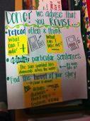 Revision Strategies(Rachel Scott's 2nd Grade)