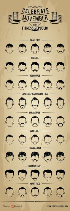 Movember: Mustache Styles to fit your face | Fitness Republic