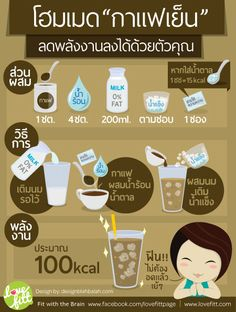 Homemade Iced coffee for 100 kcal coffee 1 teaspoon hot water 4 teaspoon sugar 1 teaspoon low fat milk 200 ml. Ice as you like ! mix it together and enjoy ! Diet Menu, Food Menu, Love Eat, Love Food, Homemade Iced Coffee, Caffeine Addiction, Healthy Menu, Food Drawing, Coffee Design