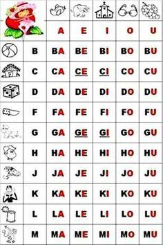 silabario para niños