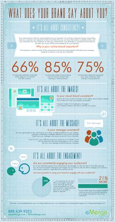 What Does Your Brand Say About You? #Infographic Created by eMerge via @Enfuzed