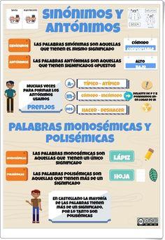 Spanish Phrases, Ap Spanish, Spanish Grammar, Spanish Vocabulary, Spanish Class, Spanish Lessons, Teaching Spanish, Spanish Language, Spanish Conversation