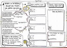 Na podsumowanie ćwiczenia klasa VIII strona 130 - 135 - mojelekcje1 Polish Language, School Notes, Art For Kids, Psychology, Bullet Journal, Study, Teacher, App, Education