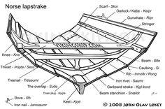 Schéma de construction de la coque d'un bateau viking | par Raidsvikings