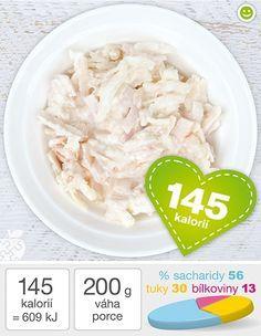 Rice, Vegan, Salads, Food, Fitness, Diets, Gymnastics, Meal, Essen