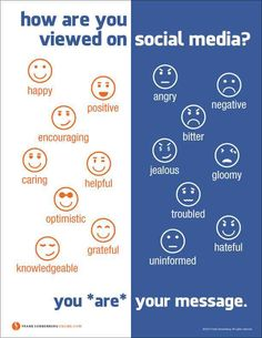 How Are You Viewed on Social Media?