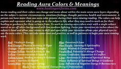 Reading Aura colors &meanings