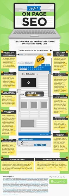 Infografica seo on-page