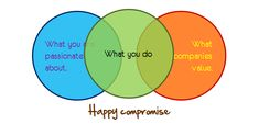 work passion effort happy compromise