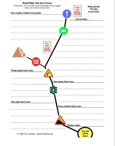 Road Map into the Future | for teens; explain that the streets on the R are destinations, places he has lived or visited, schools he attended, places he has spent time at. Streets on the L are the bad and good things that have happened along the way. After road map is complete, show teen how the #trauma is just one part of his life. Good things have happened too... Instructions attached. setting goals, goal setting #goals #motivation