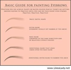 Basic guide for painting eyebrows