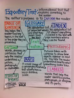 """Text features (Expository text) Anchor Chart from """"Adventures of a 6th Grade Teacher""""."""