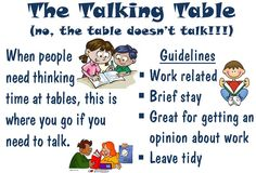 The Talking Table (word doc)