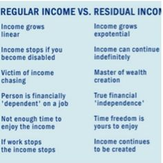 If you want to make residual income contact me