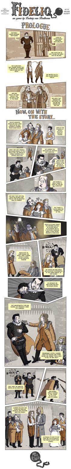 Fidelio Opera Strip. Ludwig Van Beethoven. Sinfini Music. Art by William Elliott.