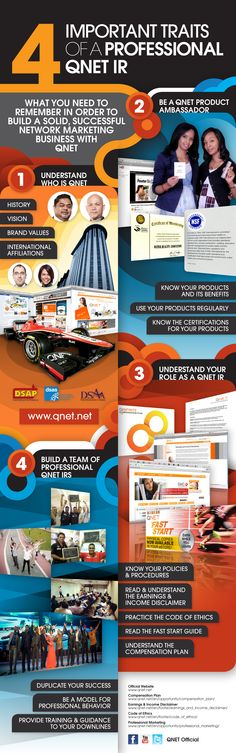4 Important Traits of A Professional QNET Independent Representative (Networker). What you need to build a solid, successful #networkmarketing #business with #QNET.