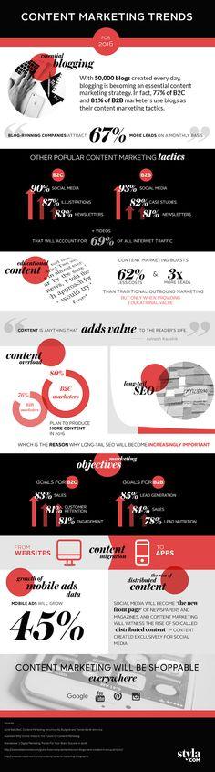 Trends! Ze zijn er altijd, maar zeker in het begin van het nieuwe jaar. Contentmarketing is niet meer weg te denken en vormt een strategisch onderdeel van
