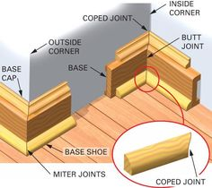 I now know what a Base Shoe is.  Looking for trim/millwork suggestions - The Garage Journal Board
